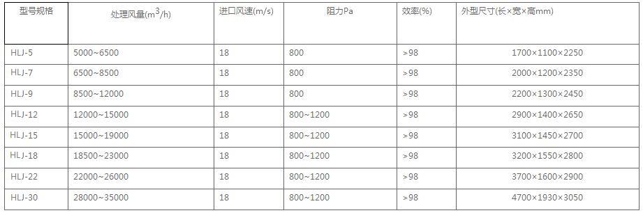 HLJ水激式除尘器2.jpg